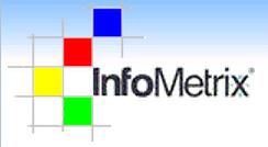 infometrics